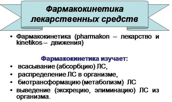 Фармакокинетика