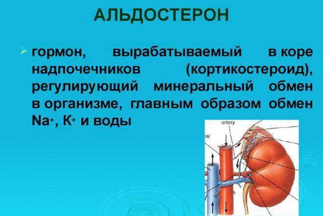 Гормон альдостерон
