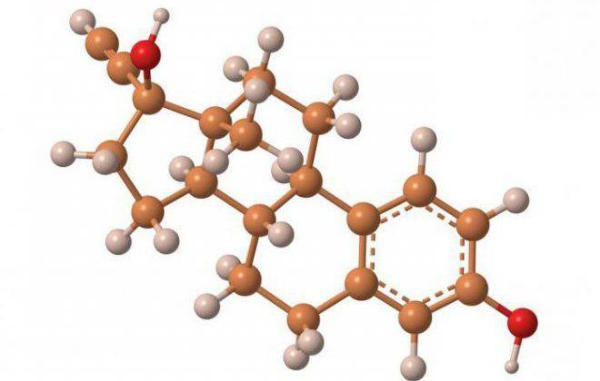 Гормон макропролактин