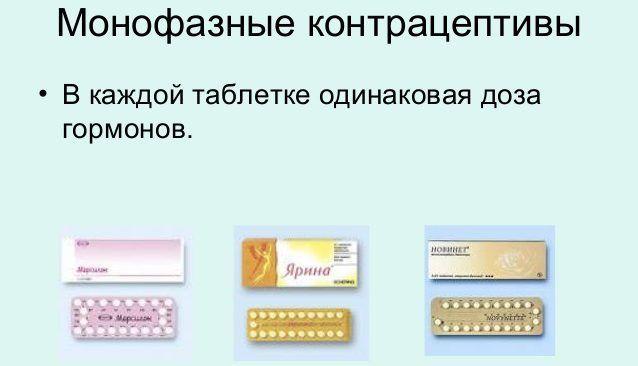 Гормональные препараты и таблетки для женщин: полный список с названиями