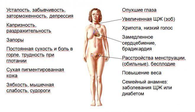Побочные эффекты повышенного уровня паратгормона