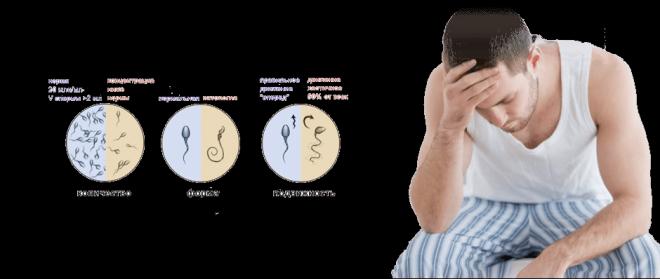 Последствия аденомы предстательной железы