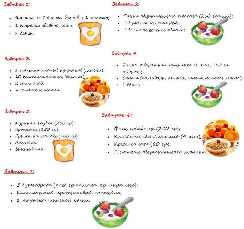 Правильное питание бодибилдера
