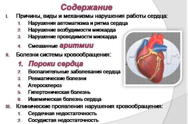 Причины, виды и механизмы нарушения работы сердца