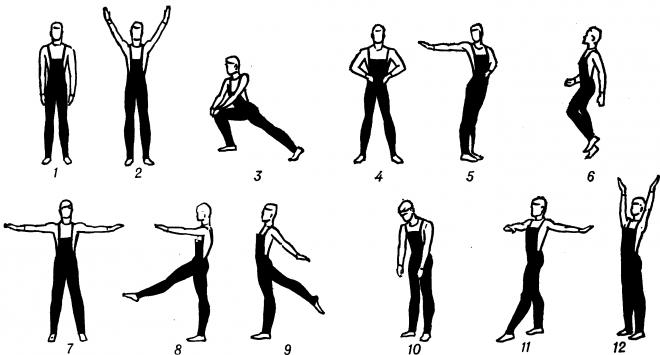 Стимуляция роста с помощью специальных упражнений