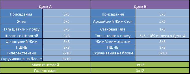 таблица расписания тренировок
