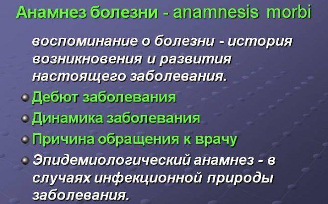 Анамнез болезни