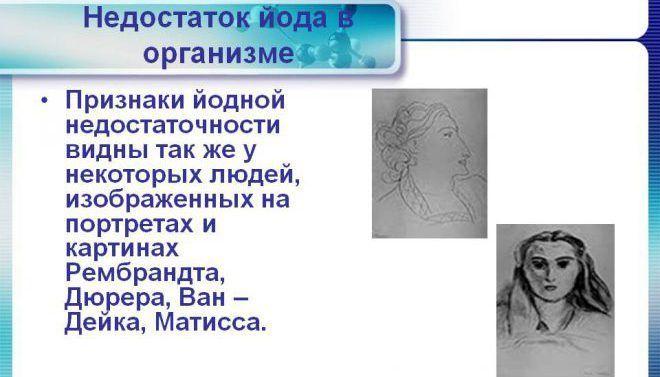 Дефицит йода в организме человека