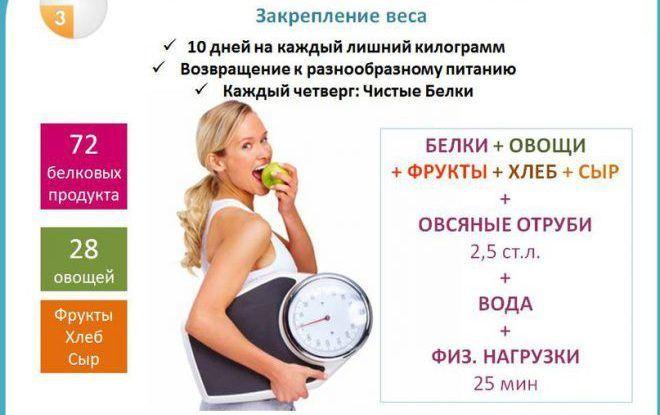 Фаза поддержания веса