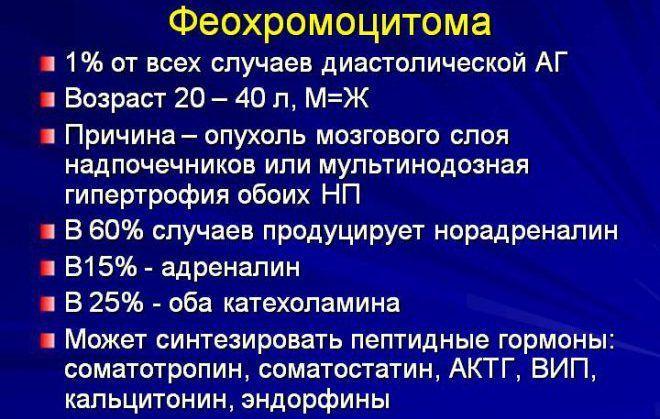 Феохромоцитома 1% от всех случаев диастолической АГ