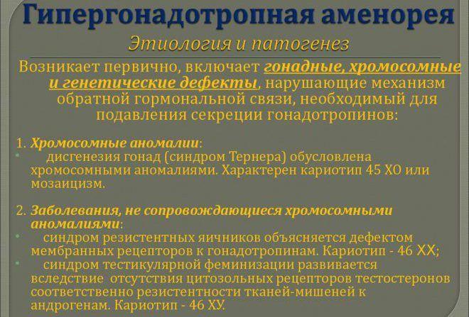 Гипергонадотропная аменорея
