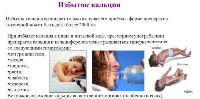 Гиперкальциемия, симптомы