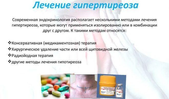 Гипертиреоз (тиреотоксикоз)