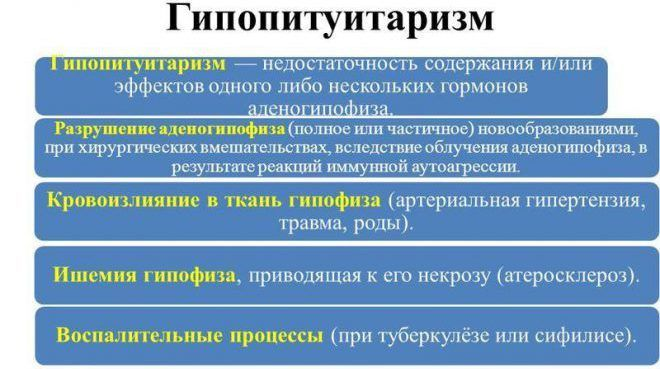 Гипопитуитаризм