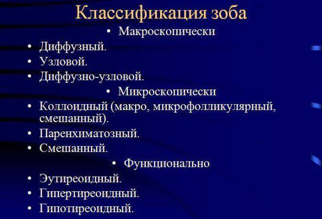 Классификация степени развития узлового зоба