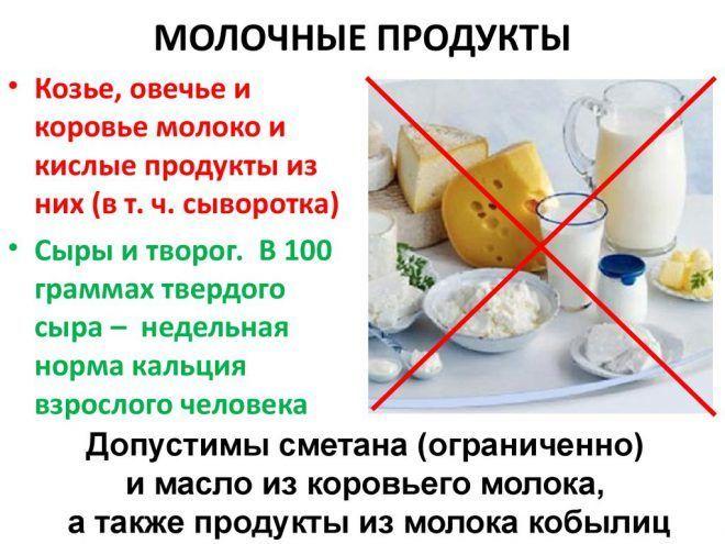 Отказаться от продуктов с кальцием при заболевании паращитовидной железы