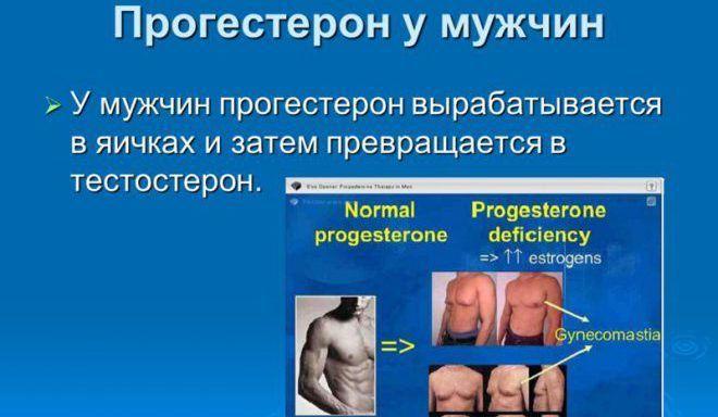 Прогестерон у мужчин