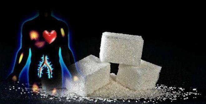 Сахаросодержащие продукты