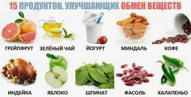 Сбалансированная диета при нарушениях метаболизма