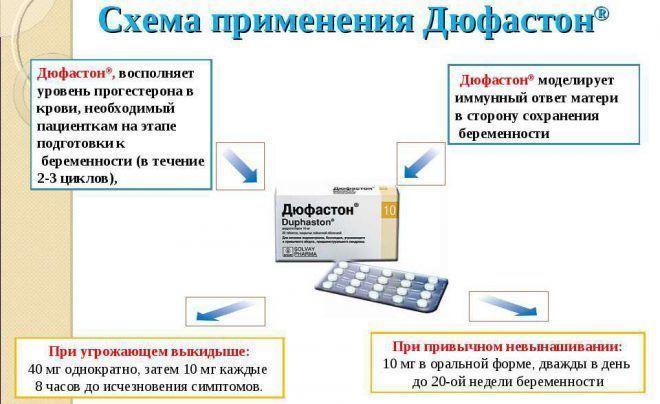 Схема применнения