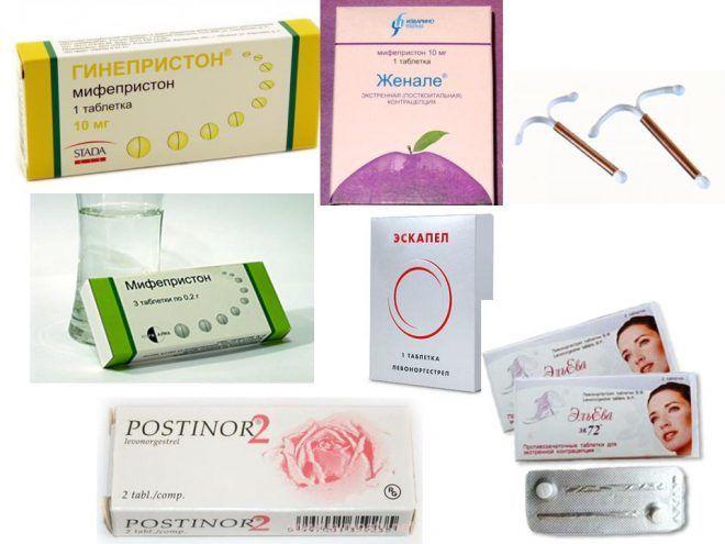 Средства экстренной контрацепции для исключения беременности