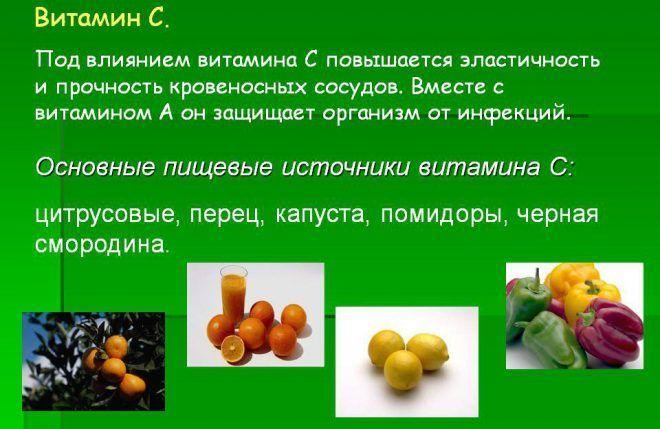 Витамины С