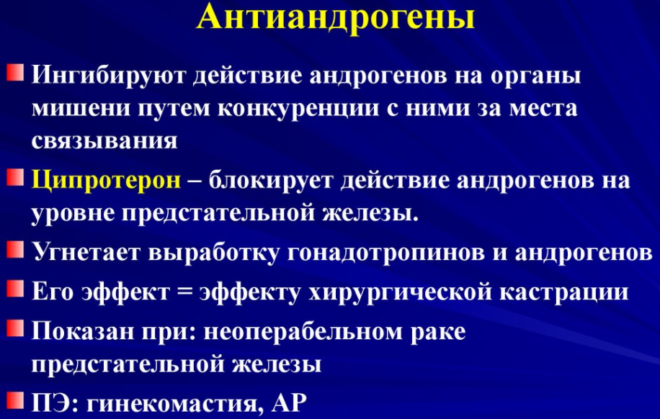 Антиандрогены