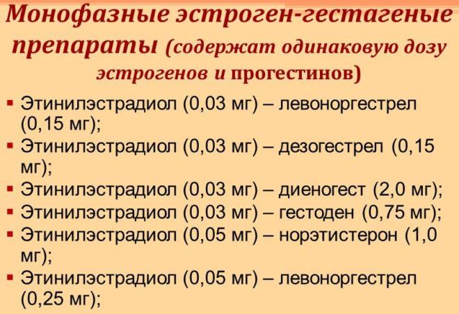 Этинилэстрадиол