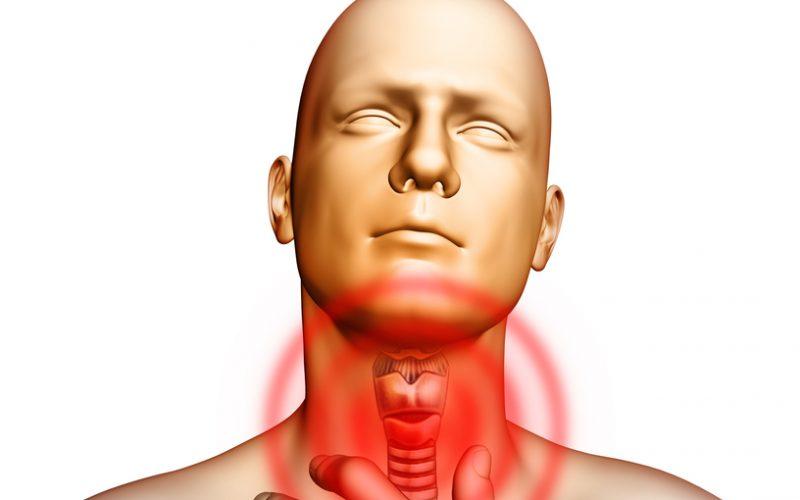 Дискомфорт и боль при глотании