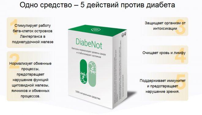 Новые таблетки от диабета