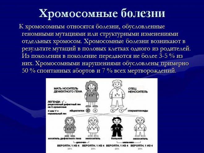 Наследственные мутации в хромосомах