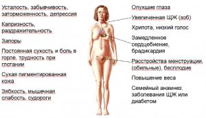 Гипотиреоз, как одна из причин артрита и артроза